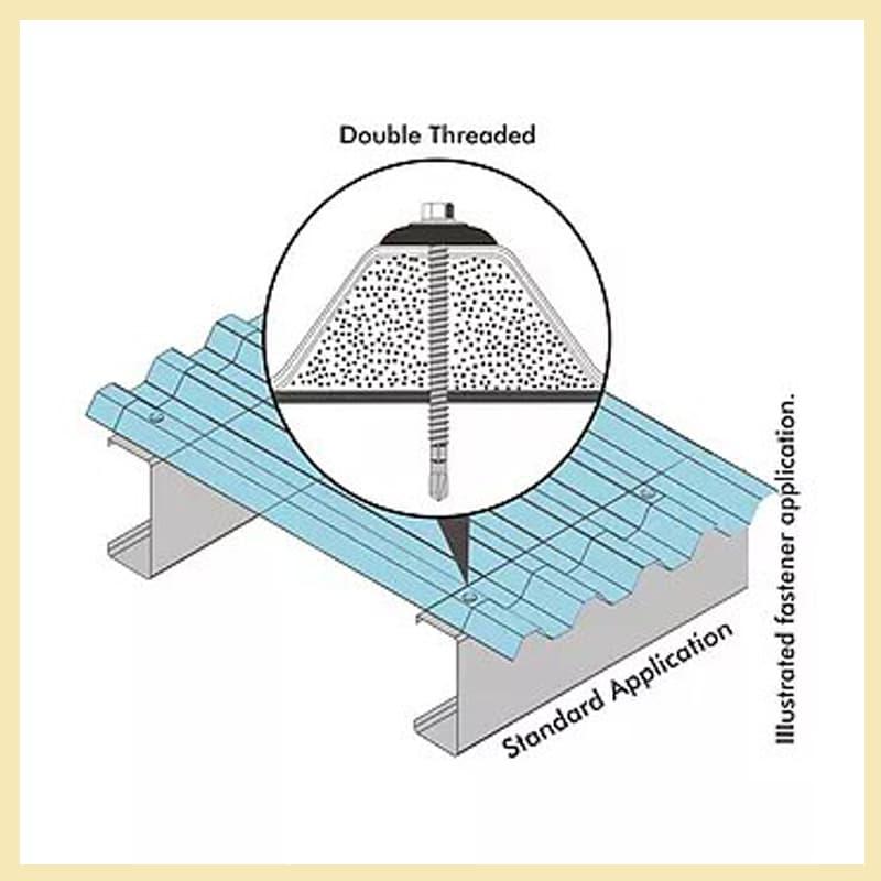 Composite Panel Fasteners